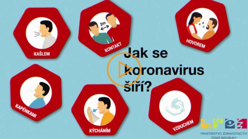 Min. zdravotnictví: Co byste měli vědět o koronaviru